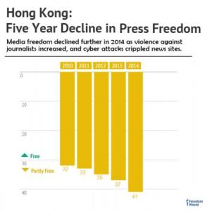 hong_kong_5year_decline_updated-445x448